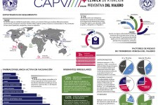 Estadísticas para Profesionales de la Salud